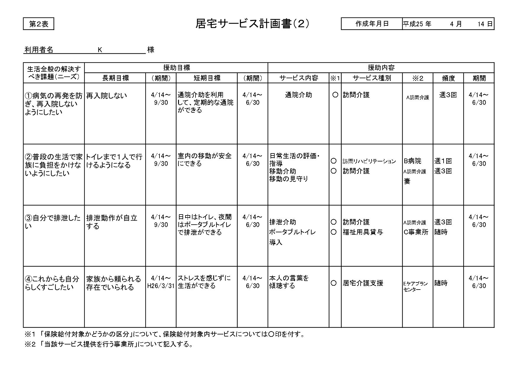 居宅サービス計画書の雛形(2)